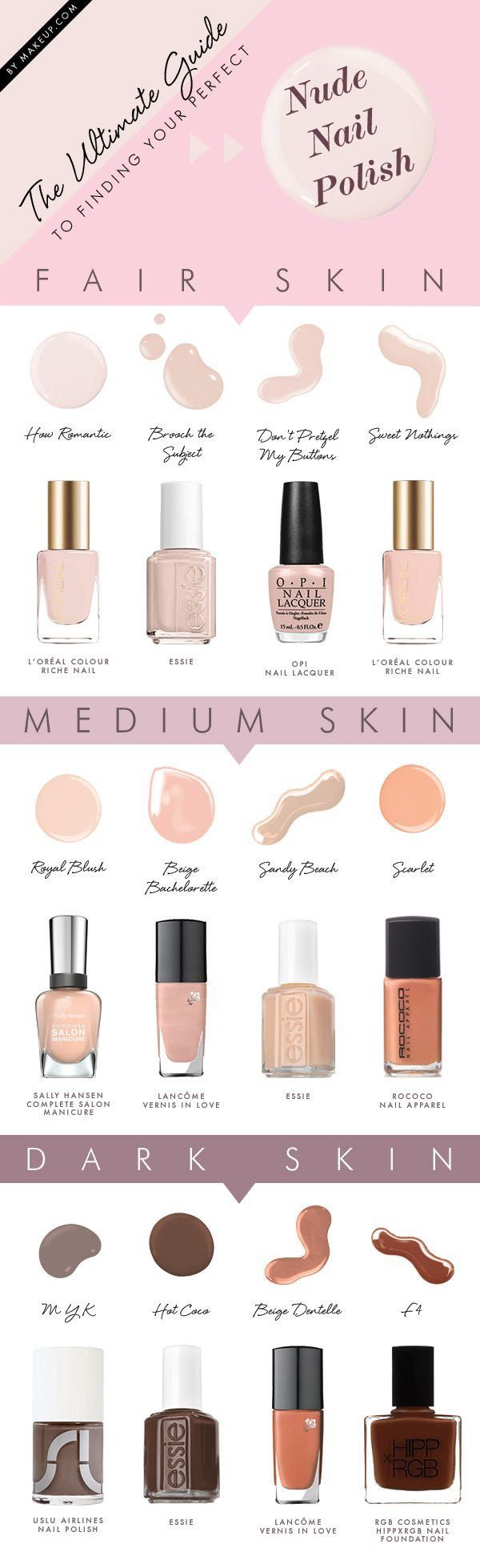 Find the perfect nude polish for your skin tone! Photo via Makeup.com