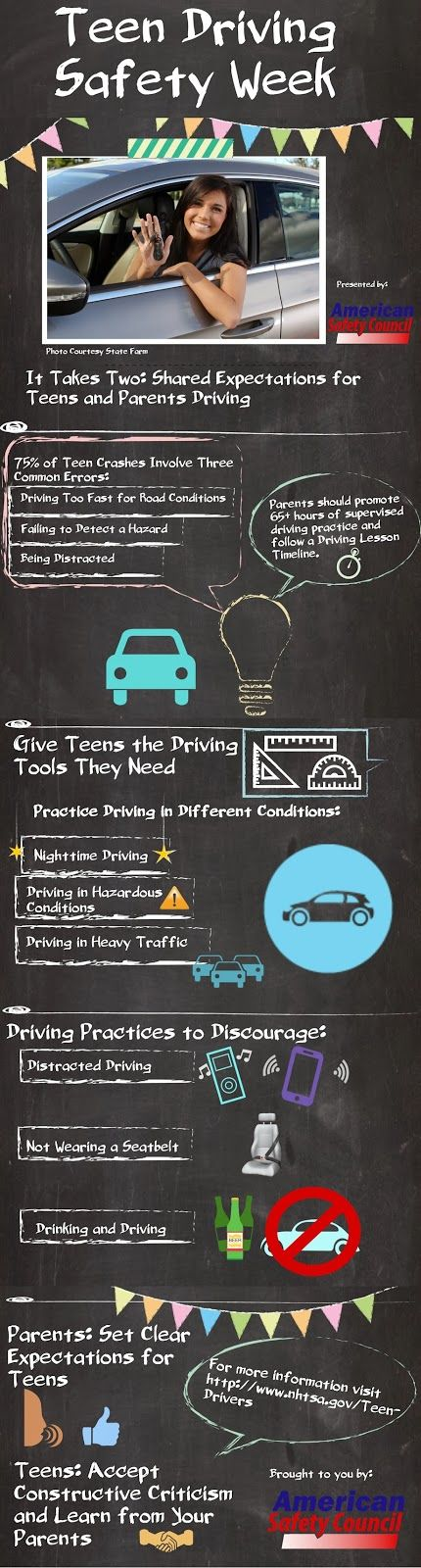 Teen Driving Safety Week important safety topics for teen drivers by American Safety Council!