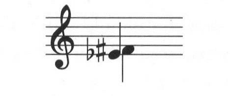 When voices cross, accidentals relating to the upper notes should always appear to the right - see pic #booseyfact