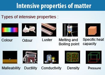 Physical and Chemical Properties of Matter | Boundless ...