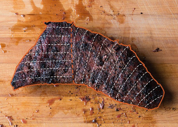 How to Carve Tri Tip