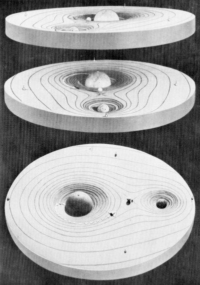 A gravity diagram/illustration by Heinz Hahnel from Alfred Fritz's Astropol.