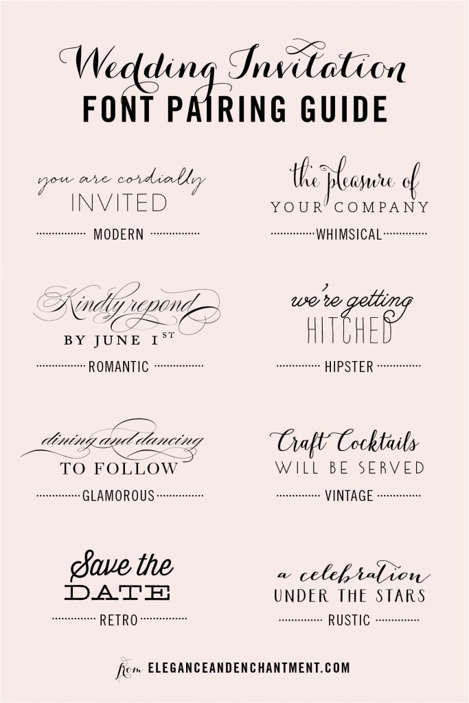 Wedding Invitation Font Pairing Guide Pinterest Invitations Fonts And