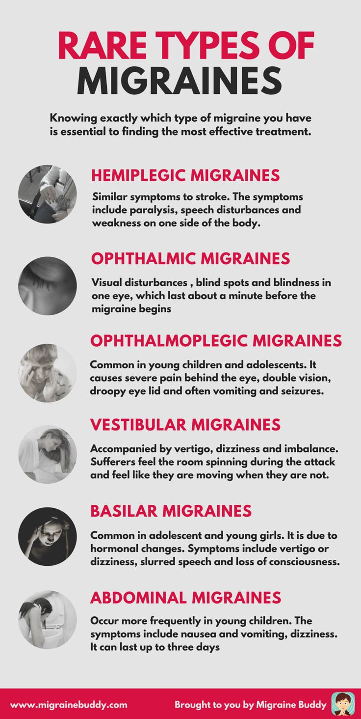 6 Rare Types of Migraines - I suffer from Hemiplegic  migraines