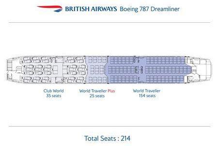 BA reveals Airbus A380, Boeing 787 Dreamliner seatmaps