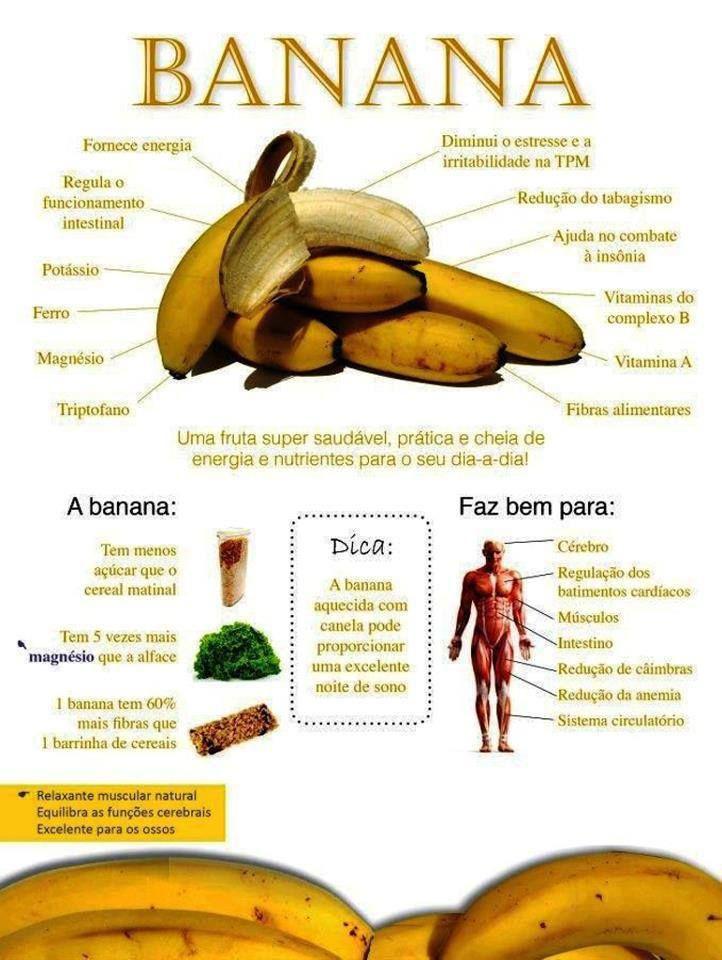 Sabia a importância da banana?  Veja mais em http://www.comofazer.org