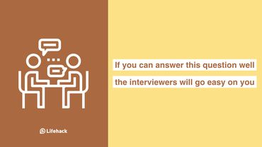 This infographic spells out the interview process from beginning to end, and shows how you can make your best impression each step of the way.