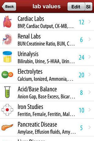 Lab Values Pro | 13 Life-Changing Apps Every Nurse Needs To Know About