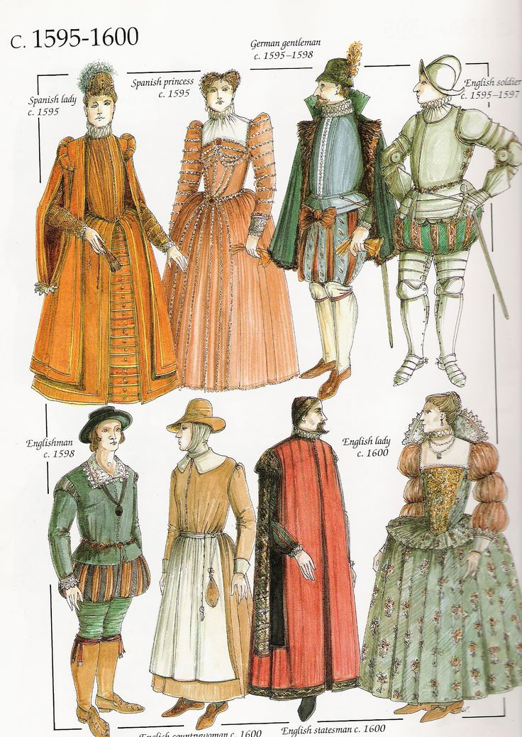 Elizabethan circa 1595-1600,  from A Survey of Western Costume
