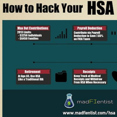 How to Hack Your HSA