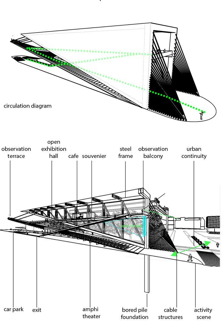 Baltic Way Memorial, designed by Selim Senin, architect  idea diagram