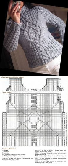 Cable sweater pattern