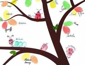 Árvore de impressão digital na tela ♥ jogo de casamento