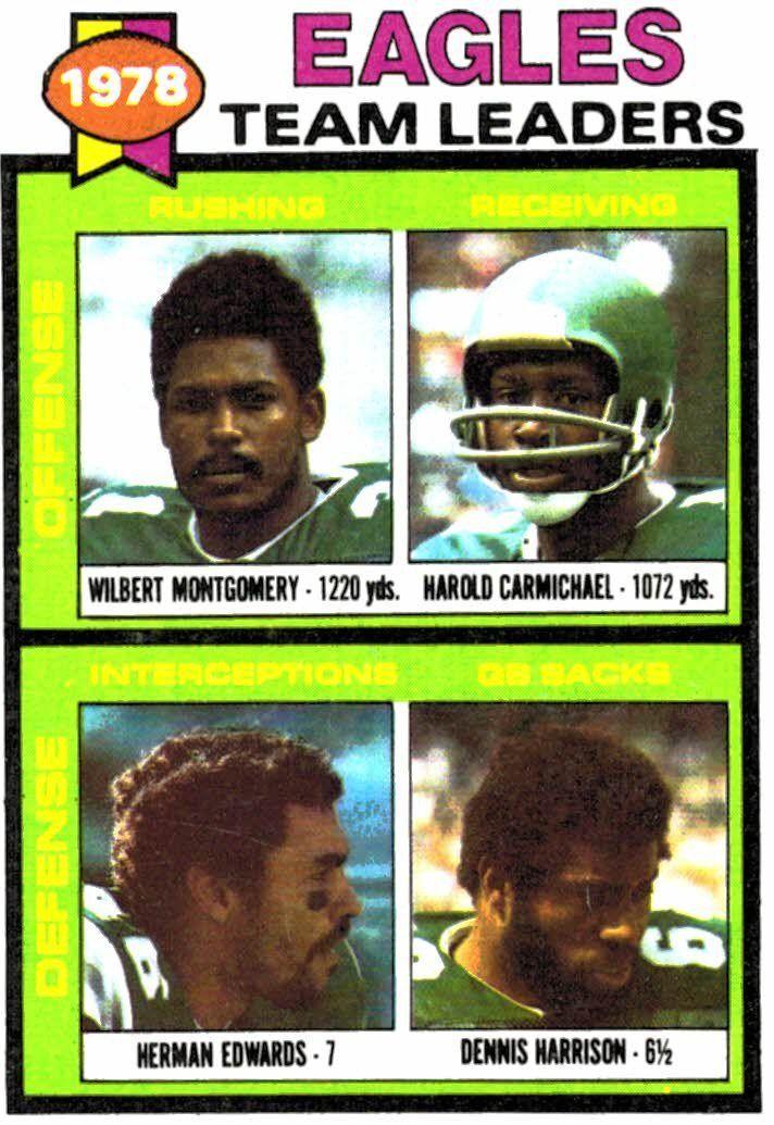 1979 Topps Philadelphia Eagles Team Leaders Checklist Card