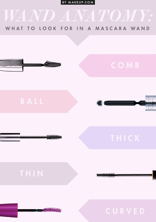 Do you know what you should be looking for in a mascara wand? Let us help you out with this guide to all the different types!