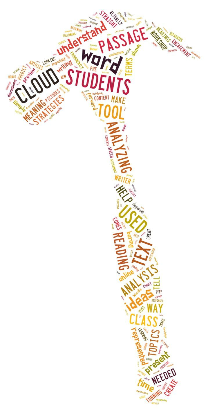 Create Wordle Without Using Java - Free educational technology the 8 best free word cloud creation tools for teachers check