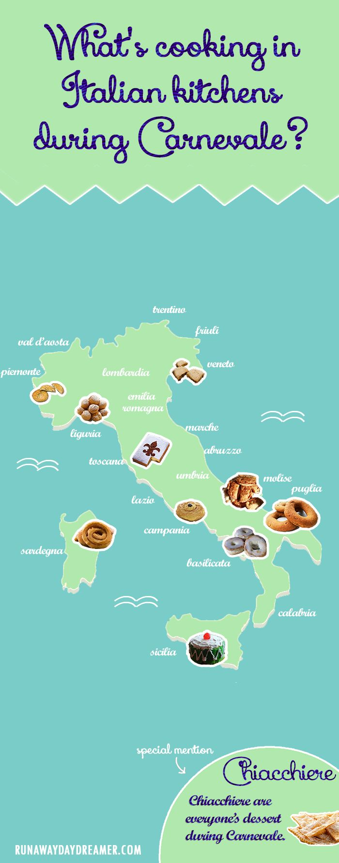 Specialità di Carnevale: Carnival Specialities from Different Regions of Italy