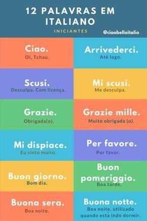 12 Palavras em Italiano - Iniciante  Infográfico: pequeno dicionário de italiano para viagem