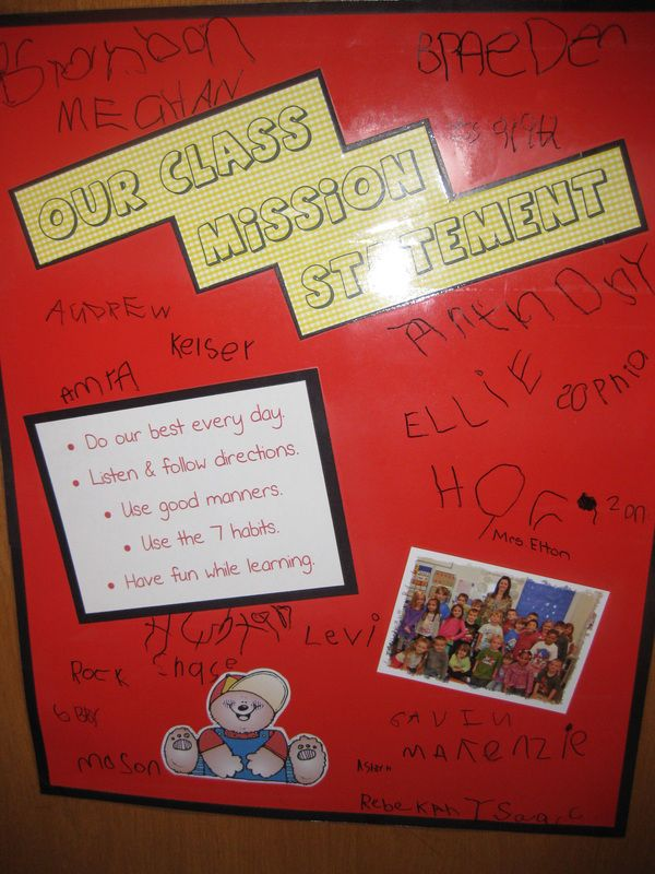 Writing an elementary school mission statement