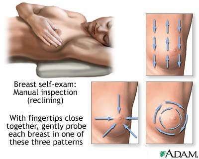 how to: breast exam
