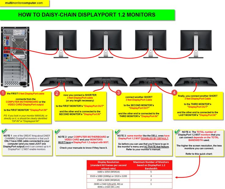 DisplayPort Daisy chaining monitors