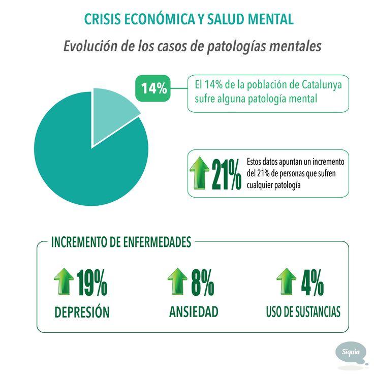 Sobre Salud Mental y Psicología 2.0