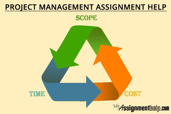 if you need project management assignment help our mba if you need project management assignment help our 3000 mba qualified writers their in depth subject knowledge are ready to help you on assig