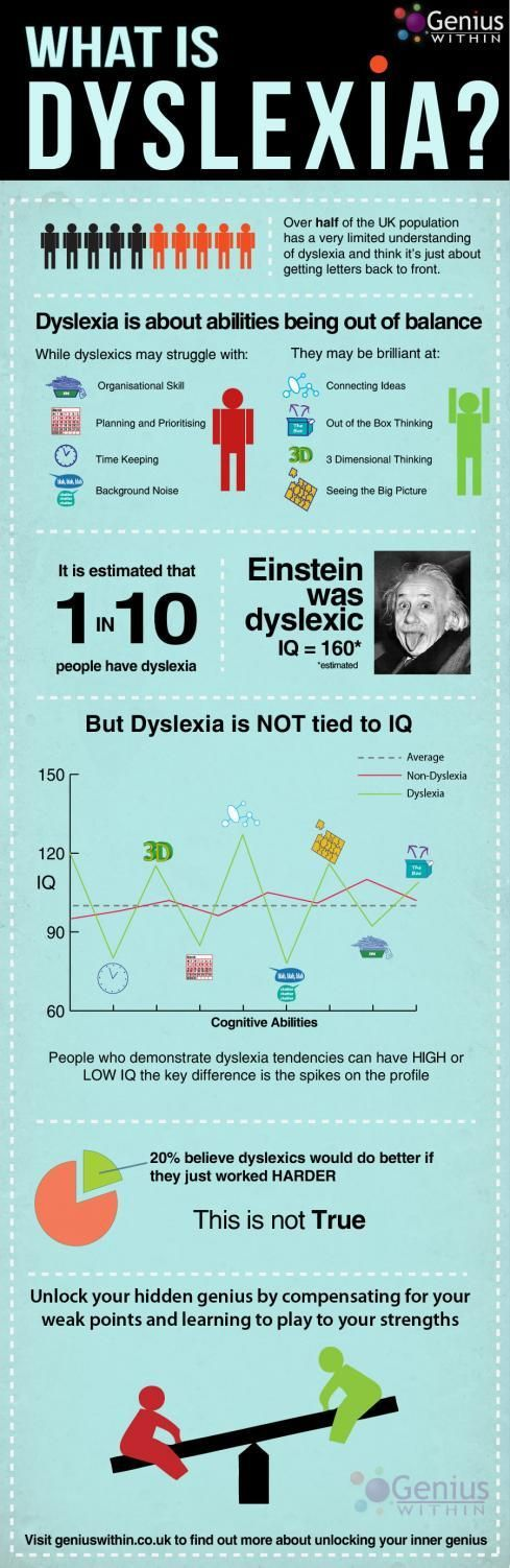 Psychology : The Dyslexic Advantage  : Homeschool Blog