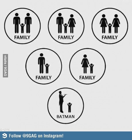 Family Relationships: a collection of Other ideas to try | My ...