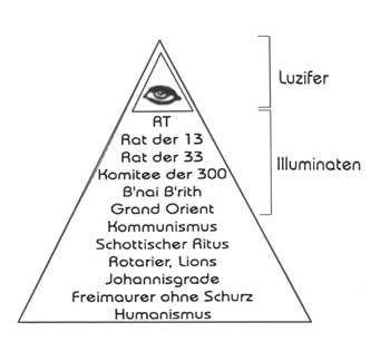 illuminaten-Pyramide-33