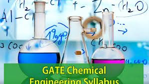 #GATE Chemistry-CY - Exam Information and Pattern