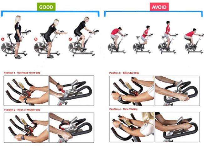 Guide On Proper Spin Bike Positions With Images