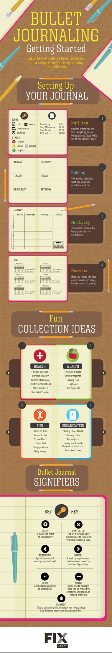 Bullet Journaling: a simple, clean infographic to summarize what a bullet journal is and how to get started! great introduction to this organizational tool