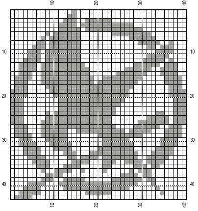 WoollyRhinoCrafts: FREE Hunger Games Mockingjay Chart - THREE Sizes Available