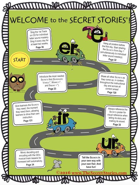 Sharing phonics secrets just got a whole lot easier! Teachers' favorite secret weapon for teaching all (and I mean ALL!) those tricky letter and phonics sounds just got a face-lift! Check out the new page layouts and download a free sample set of posters using the link at bottom of  the post!