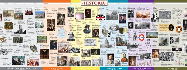 a world history of art pdf download