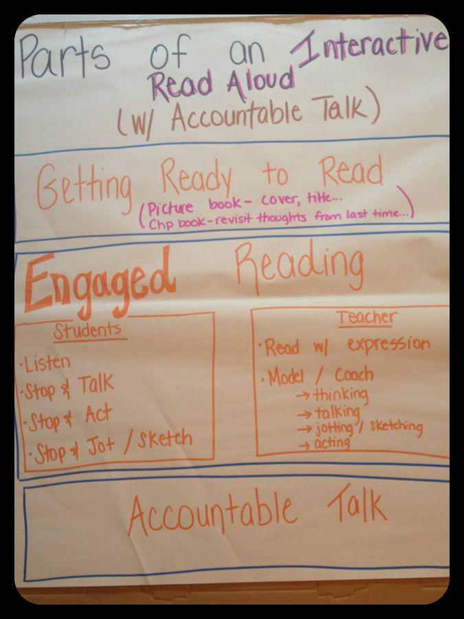 Lang On Literacy: Interactive Read Aloud & Accountable Talk