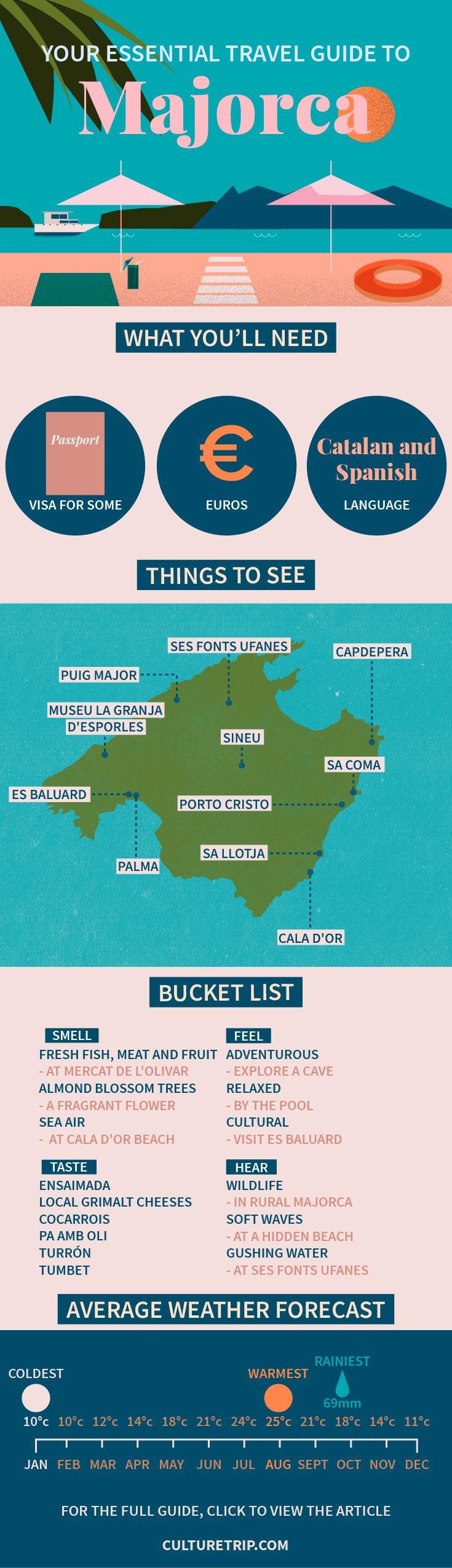 Your Essential Travel Guide to Majorca (Infographic) | Majorca, Island, weekend break, Europe, bucket list, wanderlust, adventure, challenge, coffee, bar, food, must try, Summer, Beach, Spain, Palma, Maadrid