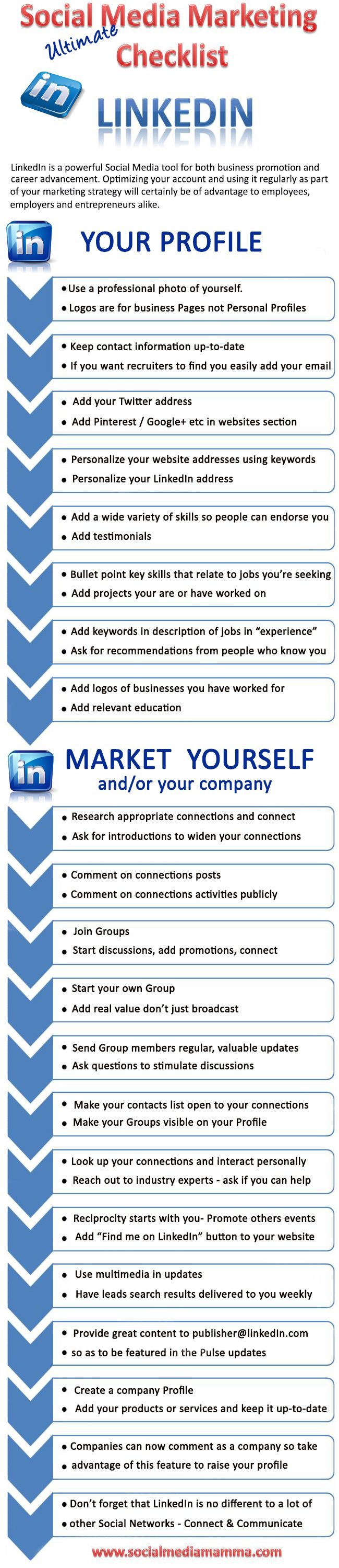 Linkedin checklist for your career and to grow your business  #linkedin www.socialmediamamma.com LinkedIn infographic