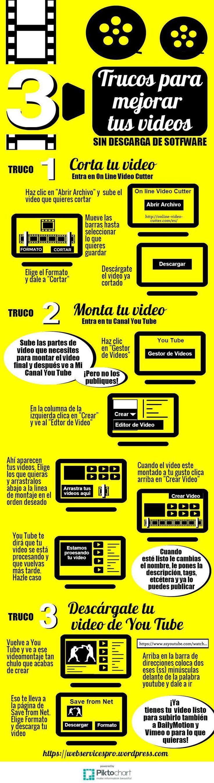 3 trucos para mejorar tus vídeos sin software #infografia #infographic | TICs y Formación