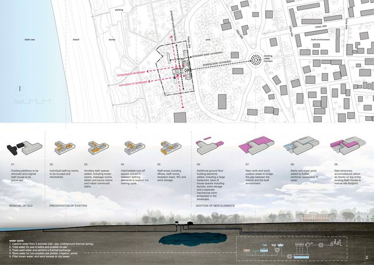 182 best Project Presentation images on Pinterest Drawings - project presentation