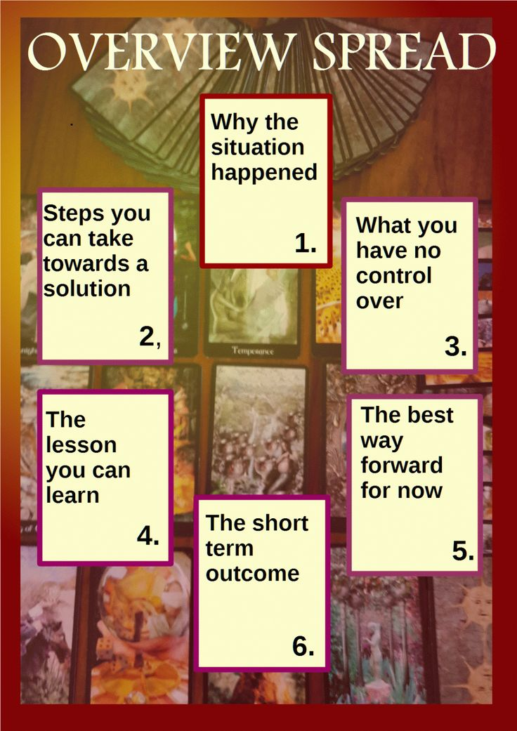 Tarot Spread-Overview. – Tarot, Life and You