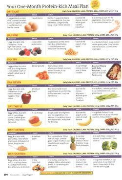 Oxygen magazine One Month Protein Rich meal plan.  Week 2