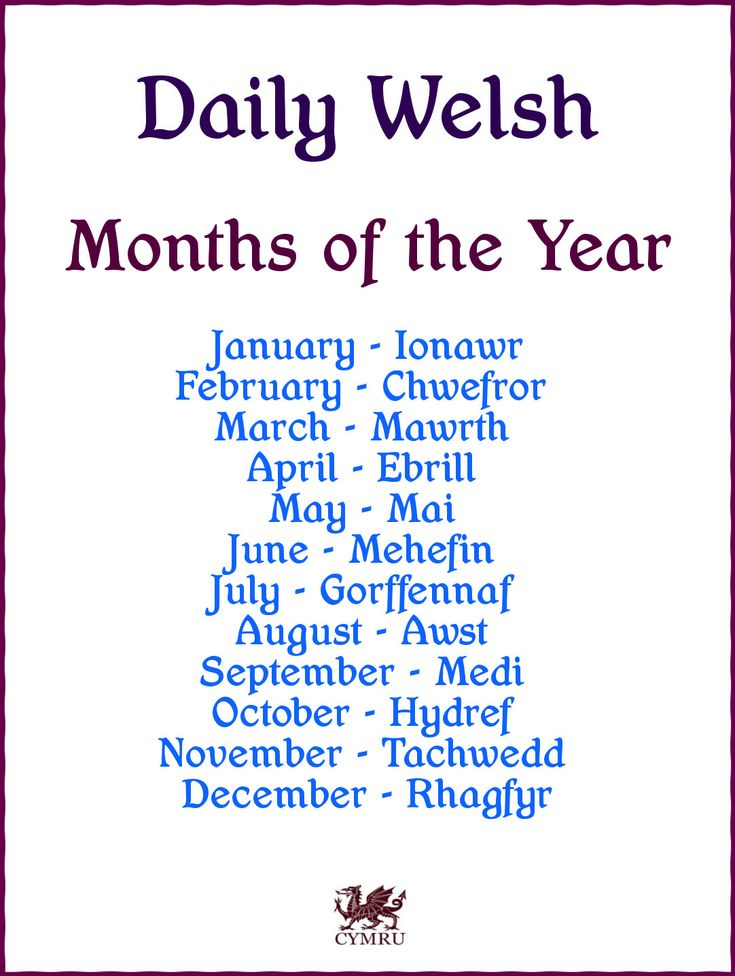 Daily Welsh: Months of the year