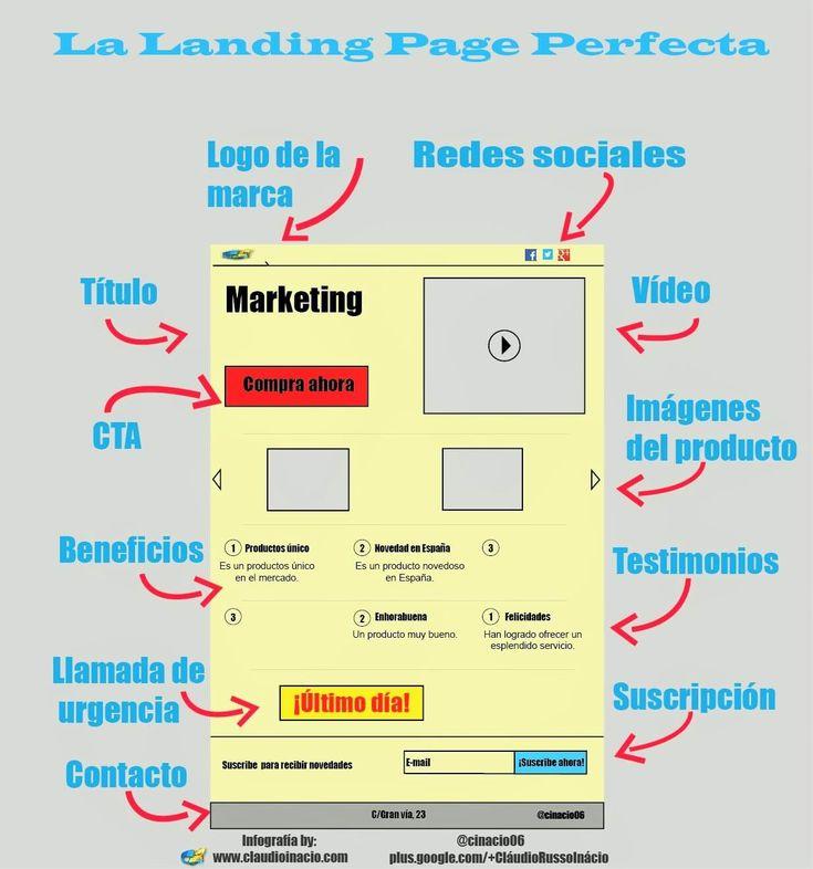 #Landing_Page #Web #Social_Selling #Venta2.0 #Comunica2.0 #Mercado