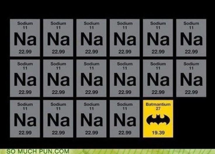 Keen Kitty Memes : Chemistry cat - TrendHunter.com