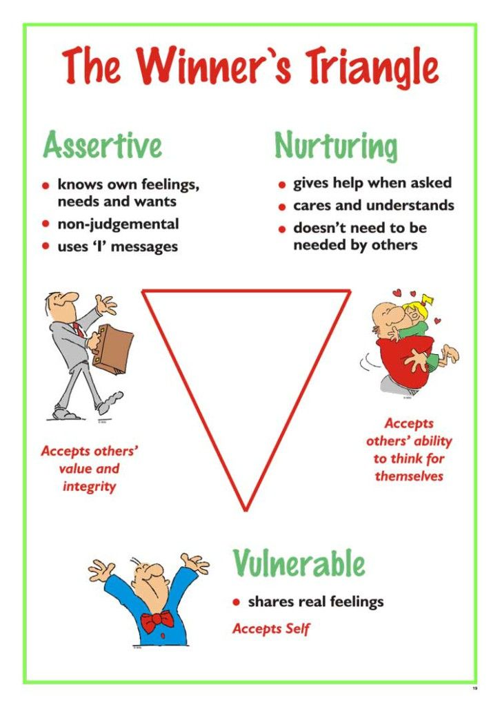 31 best images about transactional analysis on pinterest