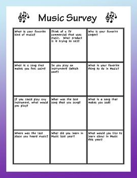 This activity is a fun conversation-starter, a great activity for the first weeks of school or any time! The responses will help you get to know your students, including what they have learned in Music, and what they want to learn in the coming year.Questions stimulate thinking about musical experiences and musical learning; other questions will help students reflect upon the role of music in their own lives and how it affects them.