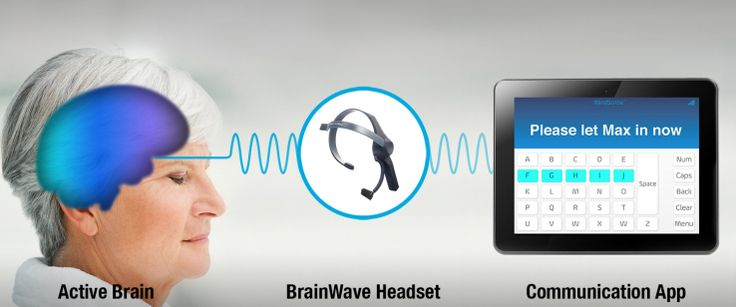 NeuroSky helps patients with locked-in syndrome communicate NeuroSky the company that brought you the technology behind the StarWars Force Trainer is moving farther away from the dark side with its developmentof the MindScribe headset and accompanying software.  The MindScribe which interpretsbrain waves is designed for people suffering from what is called locked-in syndrome. Locked-in syndrome is the inability to communicate that results from damage to the brain-stem. Patients suffering…