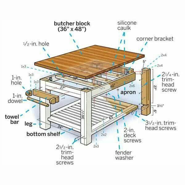 Diy butcher-block kitchen island woodworking Pinterest